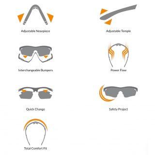 Rudy Project Defender ImpactX Tech Specs